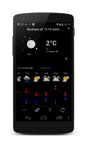 Wetter App A Weather Life